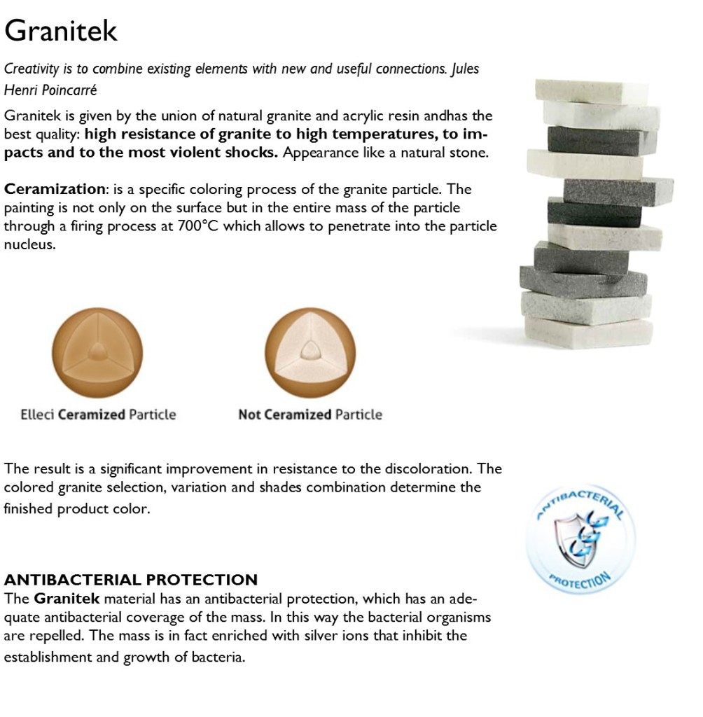 Granitek Introduction-Product Description