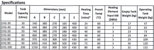 Rheem-EHG-Series-Storage-Water-Heater-Brochure-2