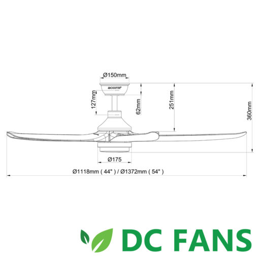 Acorn-Veloce-DC-160-LED-Measurement
